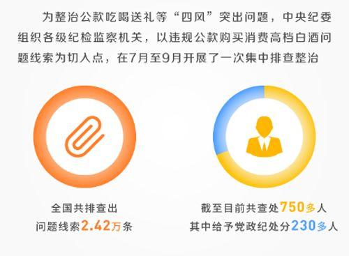 重庆时时彩网址是多少:不收手、不知止的,一律从严查处|年终报道