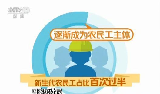 pk10投注:我国2017年农民工总量平稳增长_80后农民工占比超50%