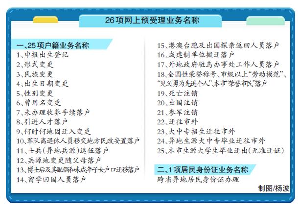 """怎样买彩票才能中大奖是最实用的的一种方法:乌鲁木齐市公安局公布44项""""最多跑一次""""事项清单"""