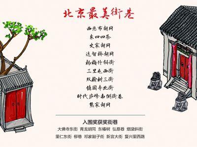 """读者和相关专家推选出十条""""北京最美街巷""""出炉"""