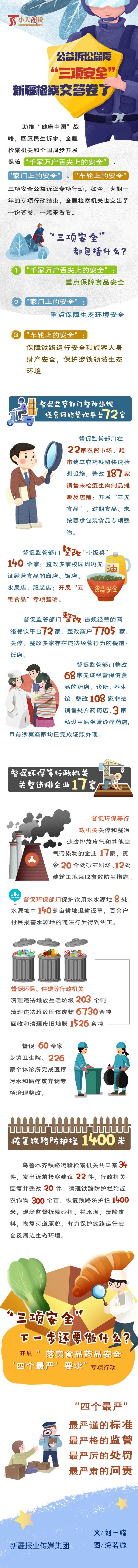 """【小天图说】公益诉讼保障""""三项安全""""新疆检察交答卷了"""