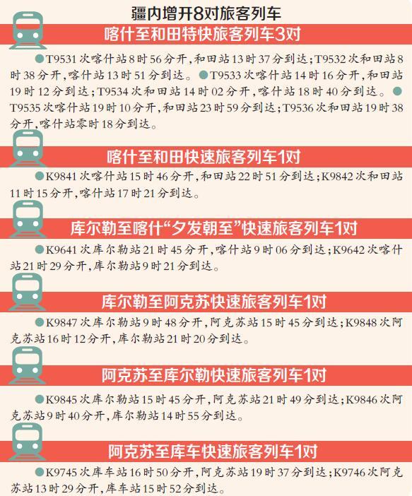 新疆铁路12月30日调整列车运行图 南疆方向增开8对旅客列车