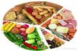 饮食有度 呵护健康