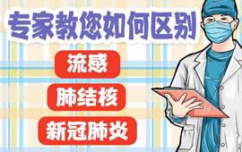 如何区别流感、肺结核、新冠肺炎