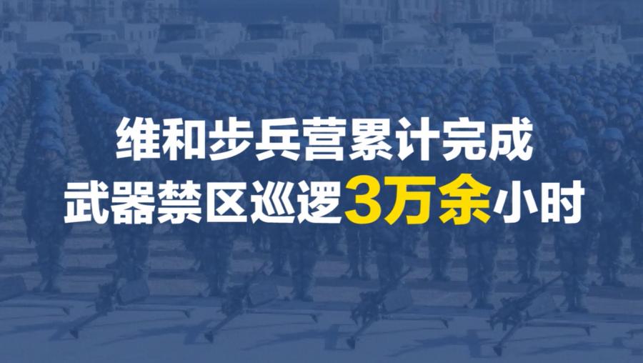 《【恒达账号注册】【国际3分钟】中国军队为世界和平出征》