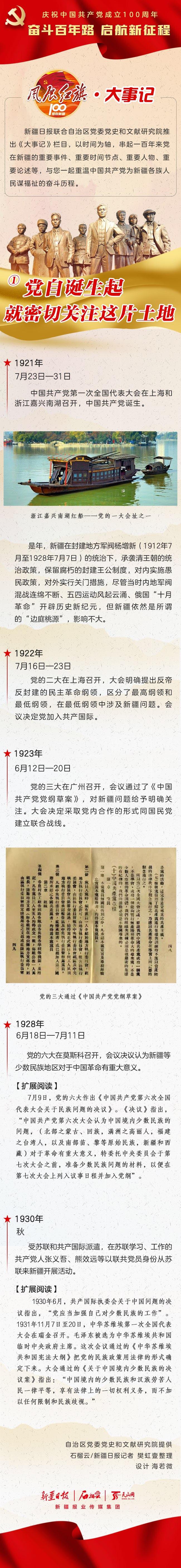 【风展红旗 党在新疆100年・大事记①
