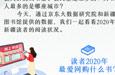 大数据揭秘新疆读者阅读状况!